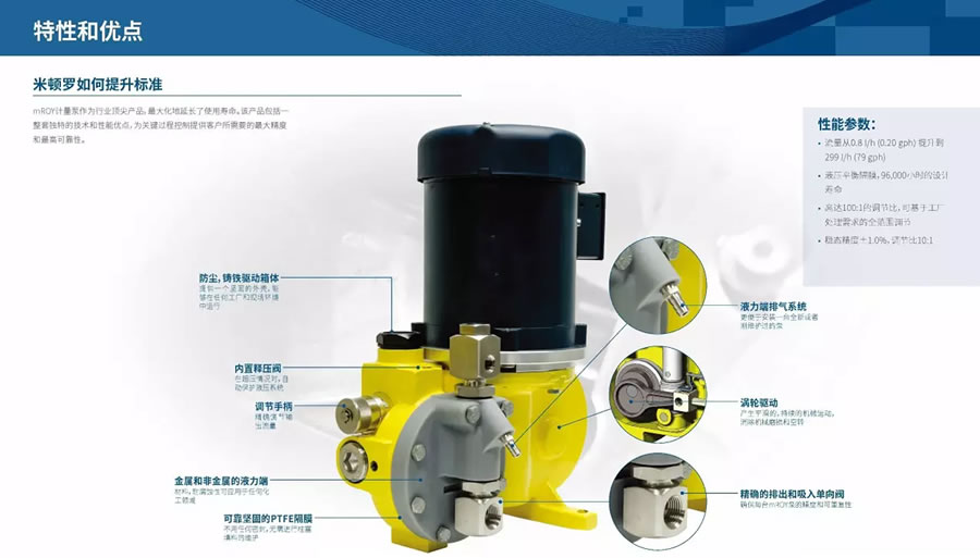 米顿罗新一代mRoy系列计量泵登陆中国市场